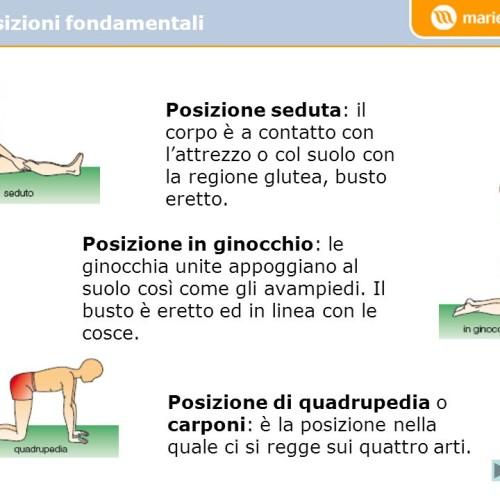 posizioni-del-corpo-slaid